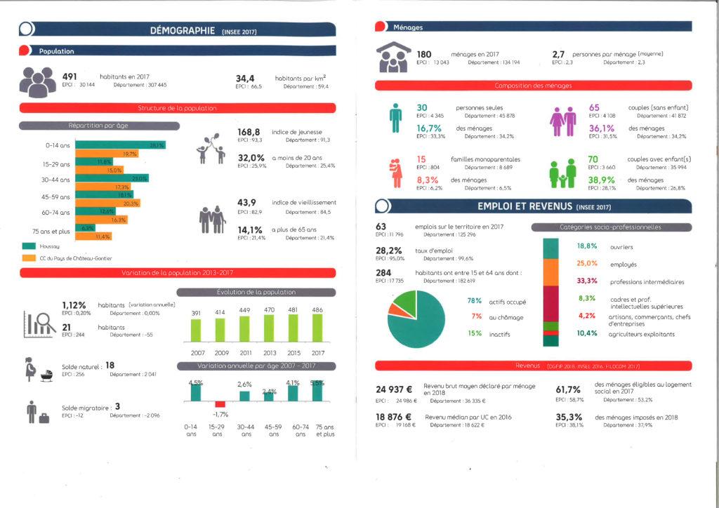 Infos_recensement-1