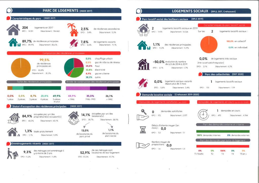 Infos_recensement-2